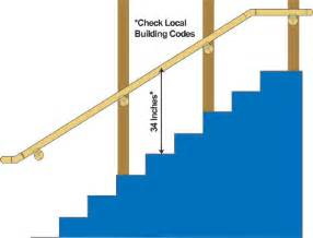 stairs handrail height for stair installation right