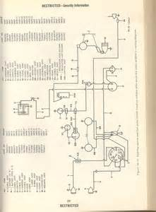 studebaker wiring diagrams wiring diagrams for studebaker cars and trucks