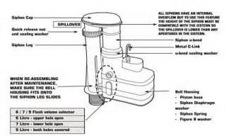 DERWENT MACDEE METRO 3 PART SYPHON TOILET CISTERN FLUSH