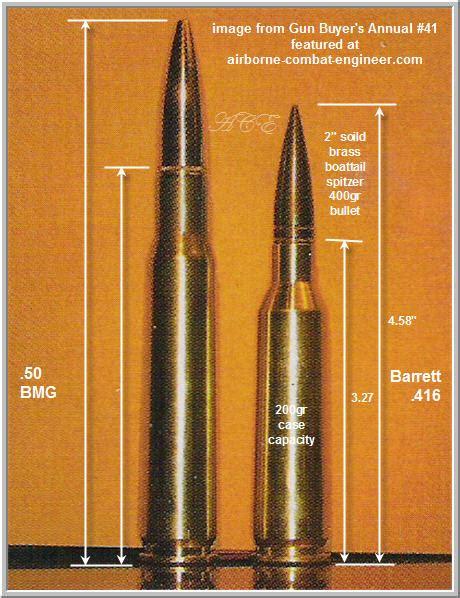 416 Barrett Vs 50 Bmg airborne combat engineer barrett s proprietary 416