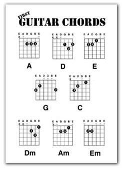 tutorial guitar chords harana best 25 learning guitar ideas on pinterest guitar