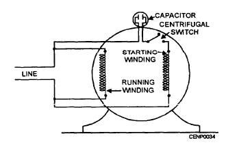 capacitor run motor windings split phase motor data