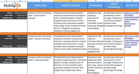 Narzędzia Content Marketingu Część Iii Organizacja Treści I Zarządzanie Zadaniami Content Calendar Template Hubspot
