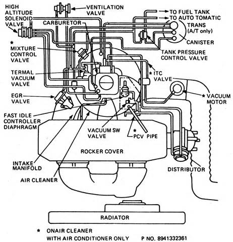 pontiac montana 2002 3400 sfi engine diagram pontiac get free image about wiring diagram