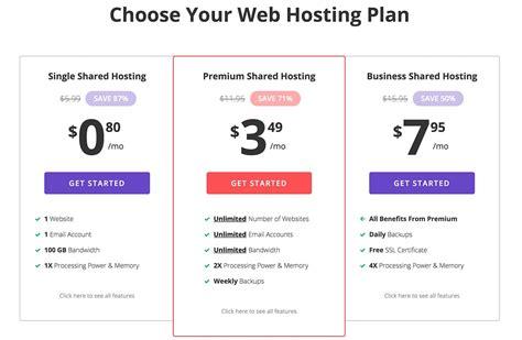 hostinger review    website hub