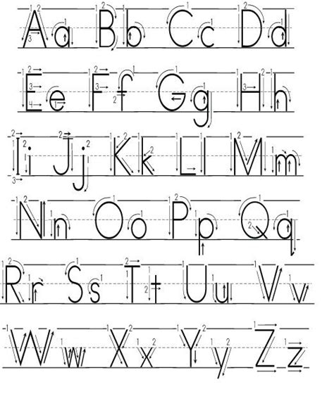 alphabet worksheets ks1 how to describe forming each letter teaching my kids