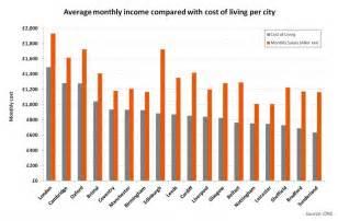 average rent cost 100 average cost of rent 60 unit luxury apartment