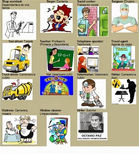 imagenes de ocupaciones en ingles profesiones y ocupaciones professions and ocupations