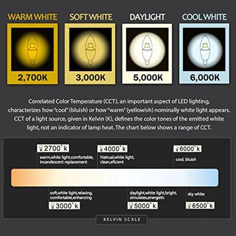 Lu Led 3 Color 9 Watt Cool Daylight Warm White Warm Pushon 1 pack of 3 174 lohas dimmable led candelabra bulb 6 watt