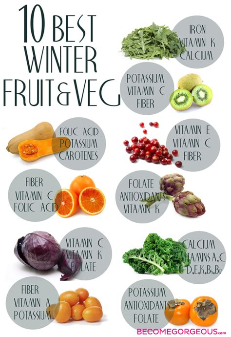 Top 10 Detoxing Veggies by 10 Healthiest Winter Fruits And Vegetables Healthy Diet