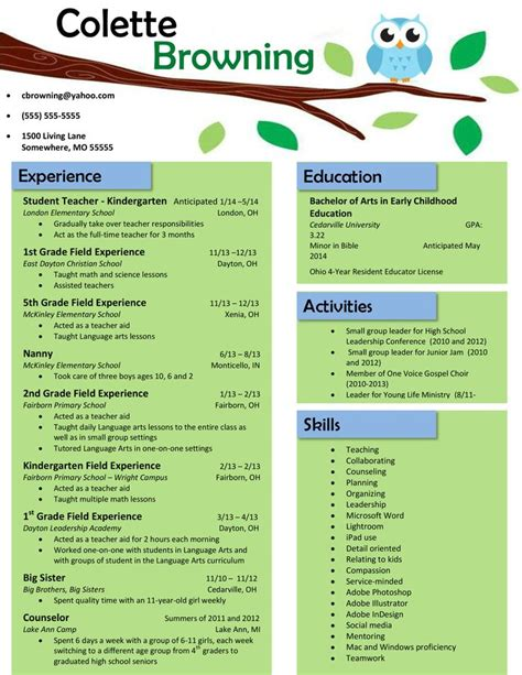 Resume For Early Childhood With No Experience cover letter preschool resume significance of