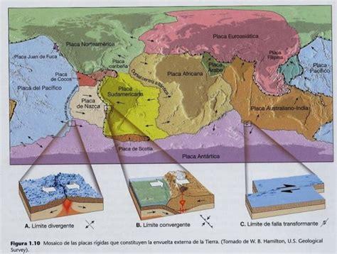 limites de friccion los sismos tect 243 nica de placas blogodisea