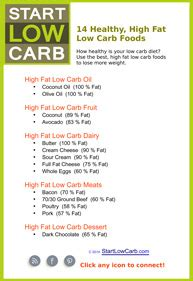 image gallery low carb foods