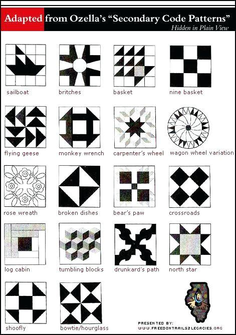 quilt pattern meanings underground railroad quilt block meanings freedom quilt