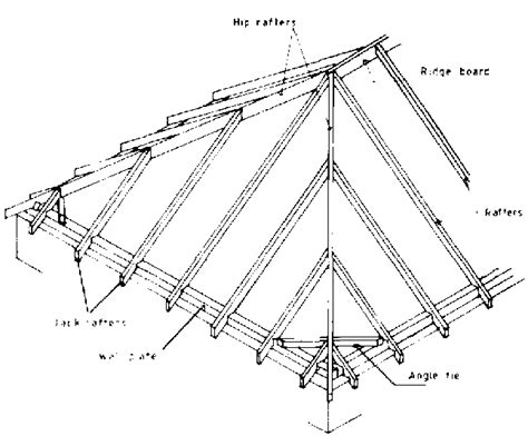 Hip Joint Roof shetomy free shed plans with hip roof