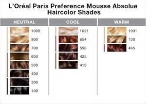 loreal preference hair color chart loreal hair color chart on results for l oreal preference