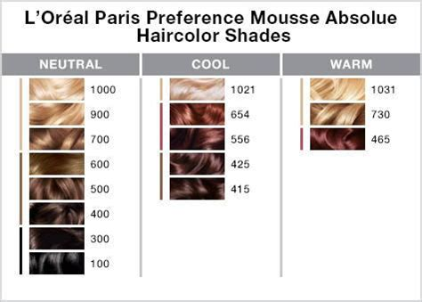 l oreal preference color chart l oreal superior preference mousse