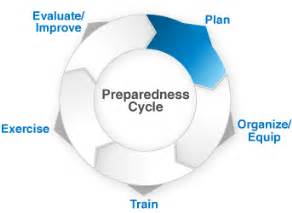 emergency management planning cycle center of excellence for homeland security emergency