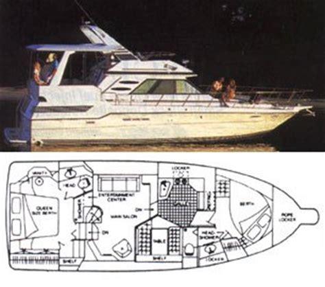 1976 glastron boat wiring diagram 1976 glastron boat parts