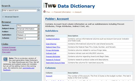 itwo data dictionary definition it knowledge base