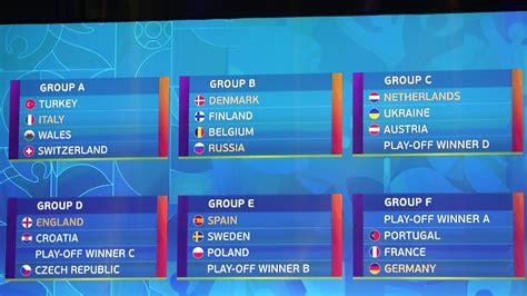uefa euro  match schedule uefa euro  uefacom