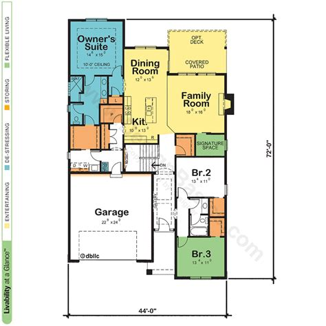 house design plan one story house home plans design basics
