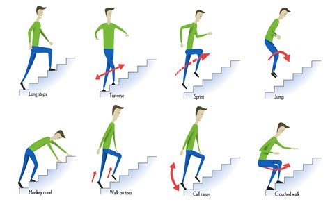 8 ways to climb stairs the ultimate collection of stair