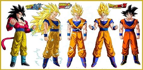 dragon ball af goku en todas sus fases af imagen de dragon ball super