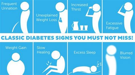 diabetes symptoms types of diabetes diabetes symptoms in and