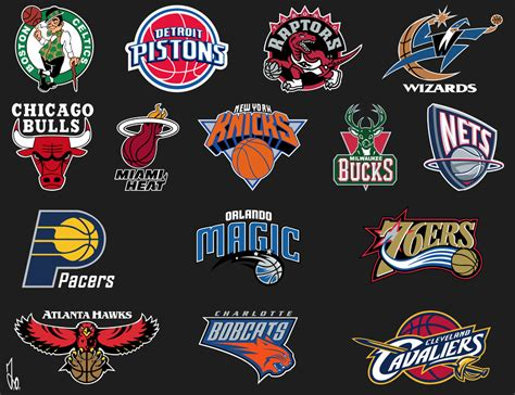 Mba Team Logos by Image Gallery Nba Names