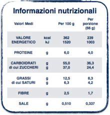 valore nutrizionale degli alimenti energia