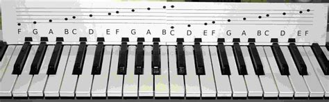 Letter Keyboard pics for gt piano keyboard with note names
