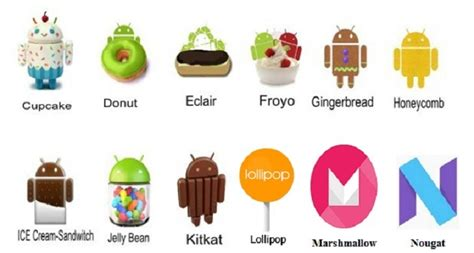 what version of android do i the history of android and its versions cupcake to nougat