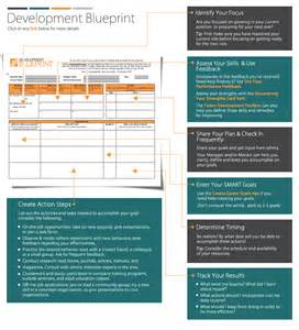 home depot employee schedule