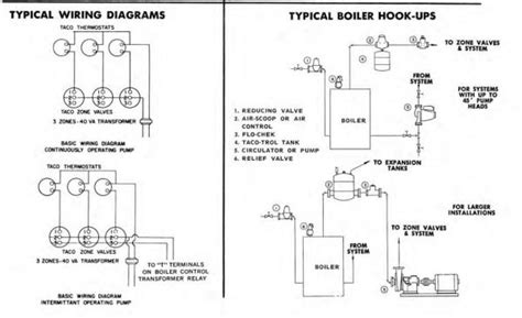 taco zone valve wiring diagram for two taco get free