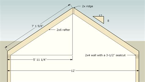 Shed Roof Advantages And Disadvantages Build Shed Include How To Calculate A Shed Roof Pitch