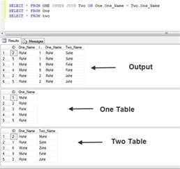 sql order by in inner join stack overflow