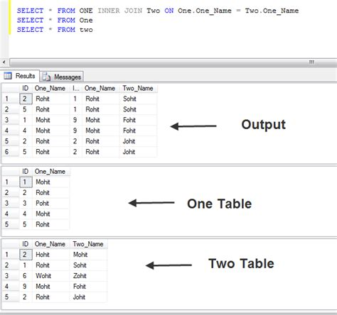 sql tutorial query multiple tables sql order by in inner join stack overflow