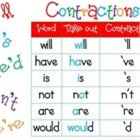 printable contraction poster contractions poster classroom posters pinterest