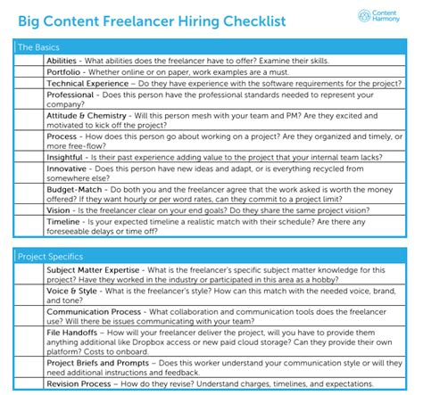 a freelancer hiring checklist for marketers content harmony 174