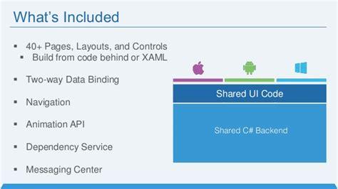 c xamarin forms relative layout won t stack stack pembuatan aplikasi multiplatform dengan xamarin forms