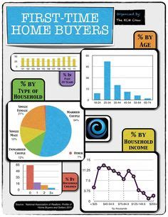 time home buyer tips http homebits ca e73f4