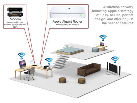apple airport wiring diagram gallery wiring diagram