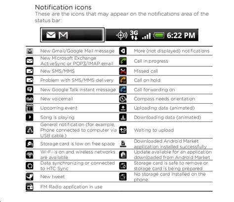 android notification icons icons
