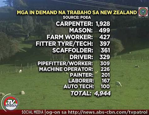 new zealand job new zealand has 5000 job openings salary around 100k