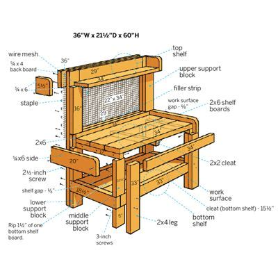 potting bench kit pinterest the world s catalog of ideas
