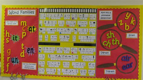 Sound Wall Chart With Writing Board Mainan sccc learning enrichment july 2013