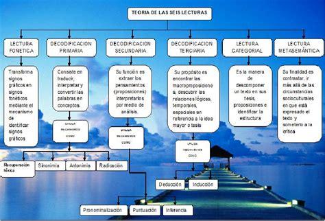preguntas inferenciales wikipedia literatura inventario comercial y cultural de pereira 11