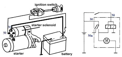 starter solenoid relay diagram wiring diagram with