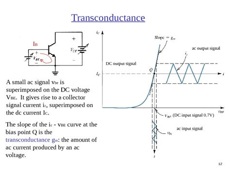 npn transistor saturation mode npn transistor saturation mode 28 images 52 active device technologies conocimientos ve